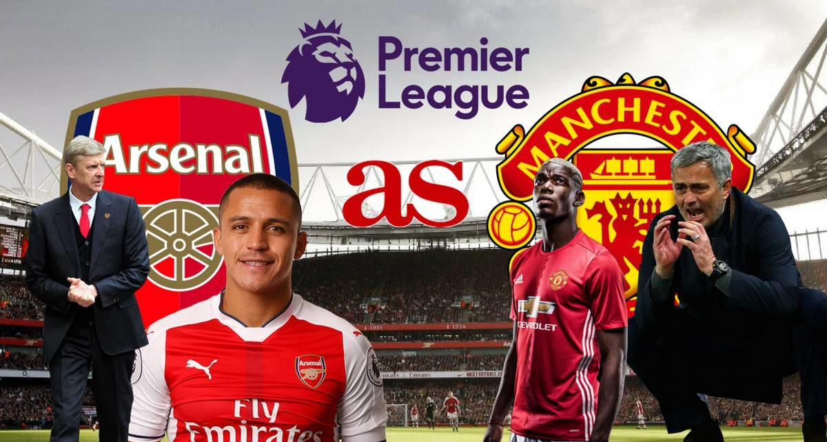 Prediksi Bola Jitu Arsenal vs Manchester United 26 Januari 2019