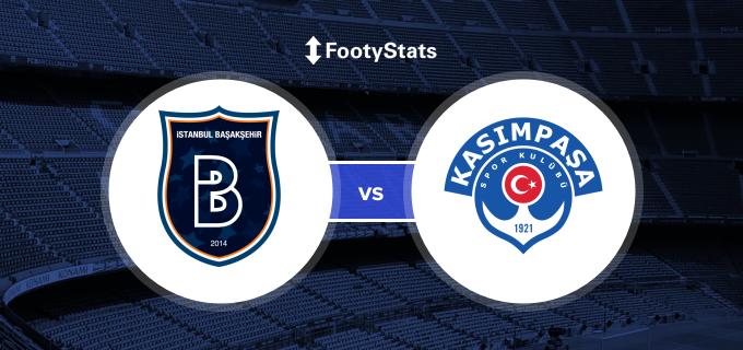 Prediksi Bola Jitu Istanbul BB vs Kasimpasa 29 Januari 2019