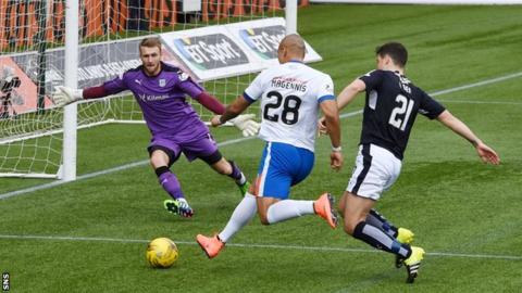 Prediksi Bola Jitu Dundee vs Kilmarnock 7 Februari 2019