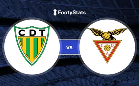Prediksi Bola Jitu Tondela vs Aves 29 Januari 2019